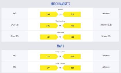 Available match markets at Cyberbet