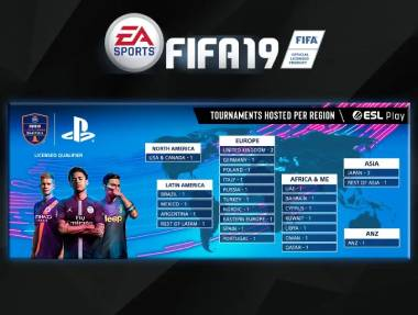 FIFA19 ESL Tournaments